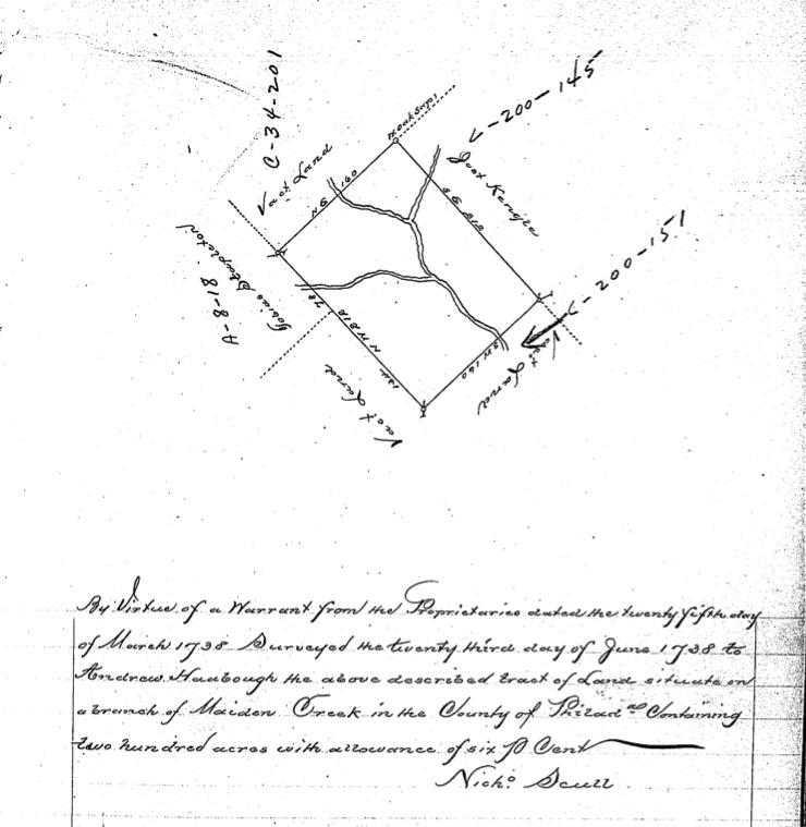 Andreas Hagenbuch Survey 1738 200 Acres