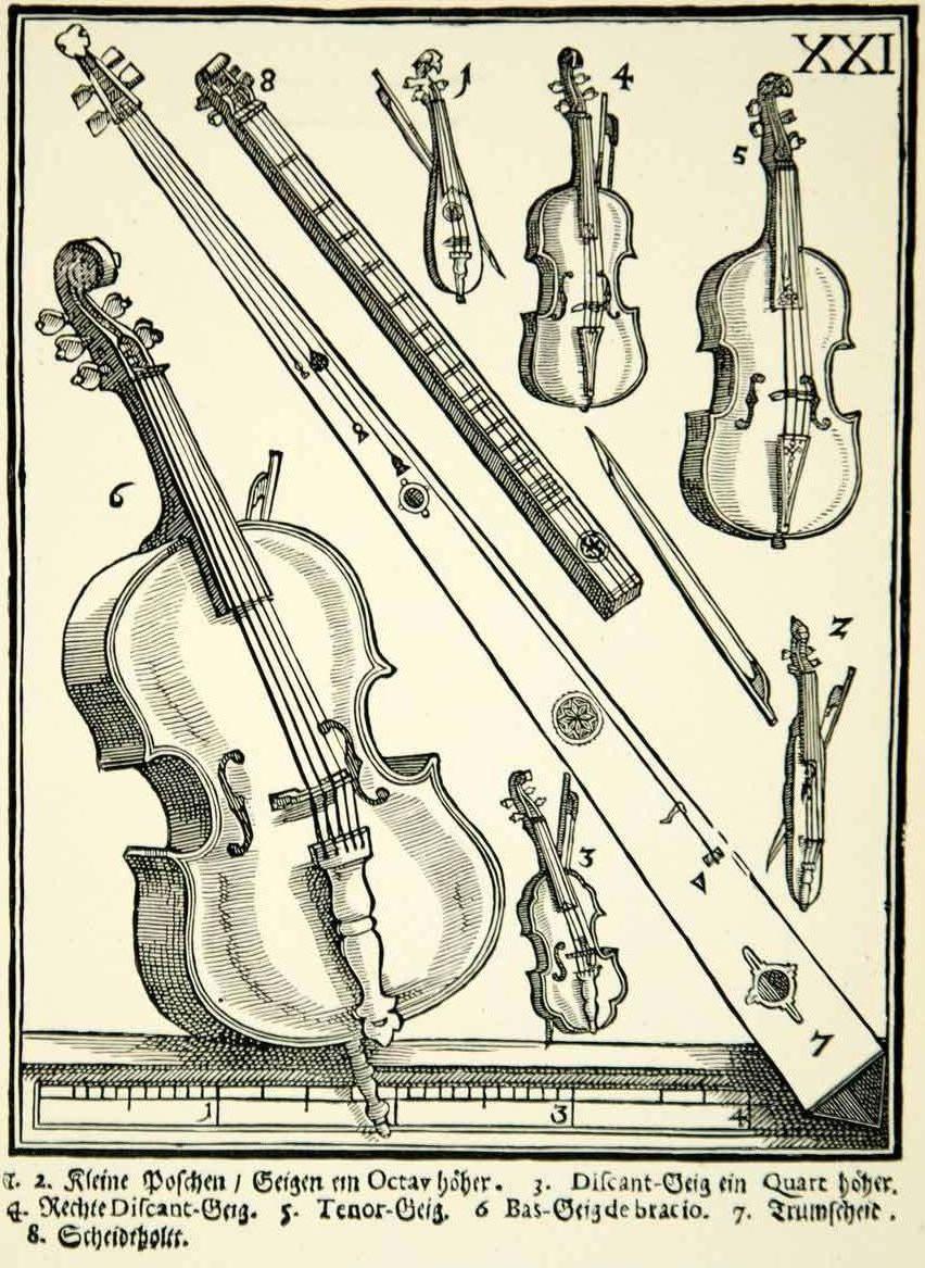 Syntagma Musicum Michael Praetorius Scheitholt