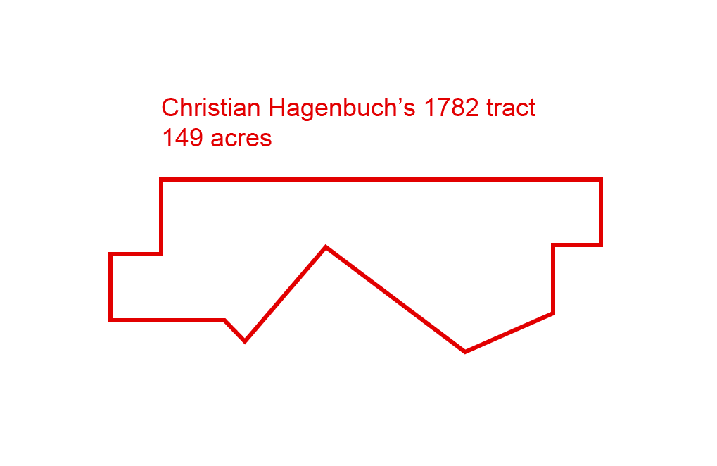 Christian Hagenbuch's 1782 Tract 149 Acres