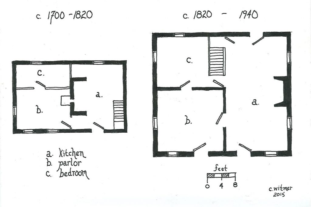 Floor Plans for Pennsylvania Dutch Homes